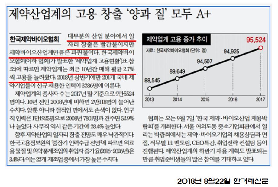18.08.22 한겨레 신문 제약산업 고용현황 이미지