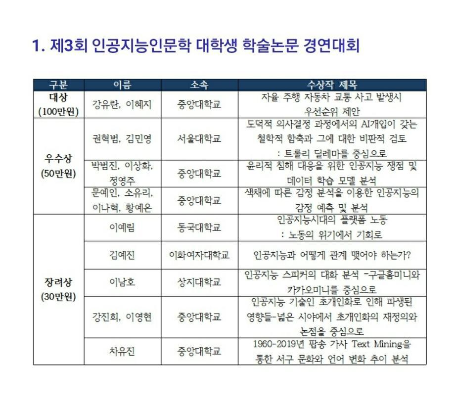 제3회 인공지능인문학 대학생 학술논문 수상(이남호 학우) 이미지
